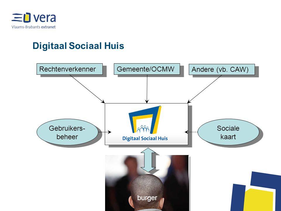 Digitaal Sociaal Huis Rechtenverkenner Gemeente/OCMW Andere (vb.