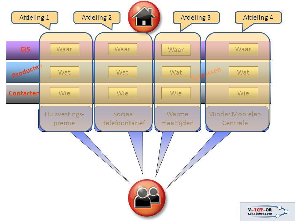 GIS Producten Processen Contacten Wie Wat Waar Wie Wat Waar Wie Wat Wie Wat Waar Afdeling 1Afdeling 2Afdeling 3 Waar Afdeling 4 Sociaal telefoontarief