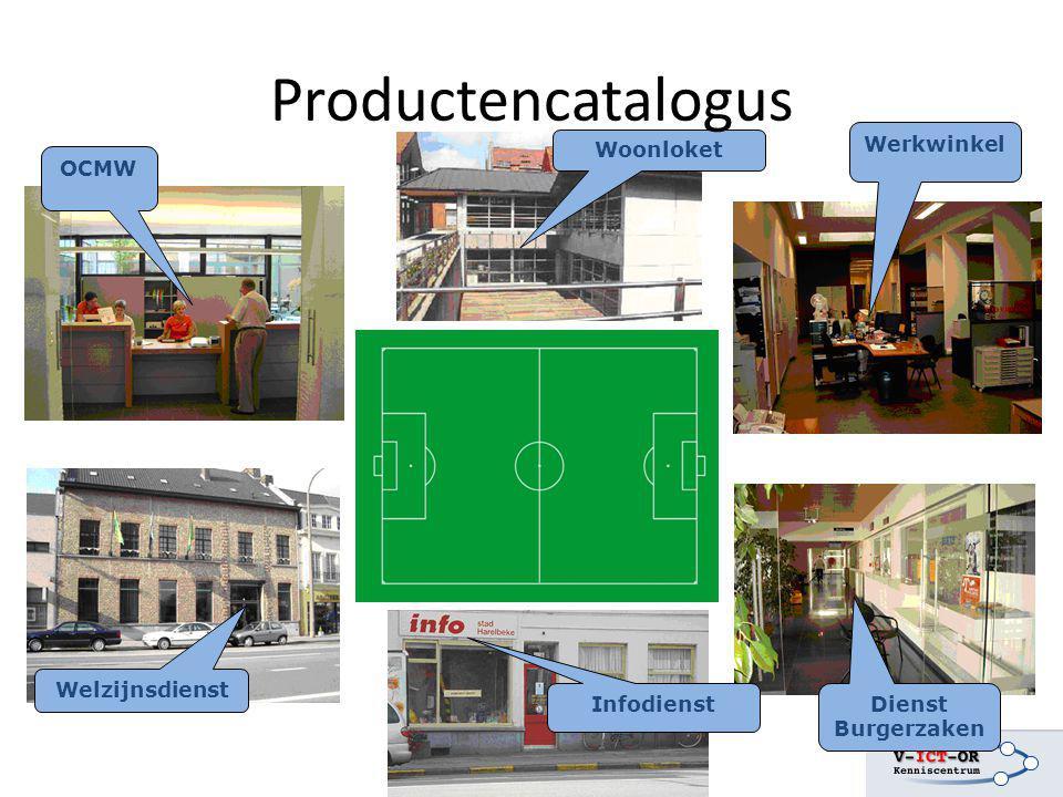 www.productencatalogus.be OCMW Welzijnsdienst Werkwinkel Dienst Burgerzaken Woonloket Infodienst Productencatalogus