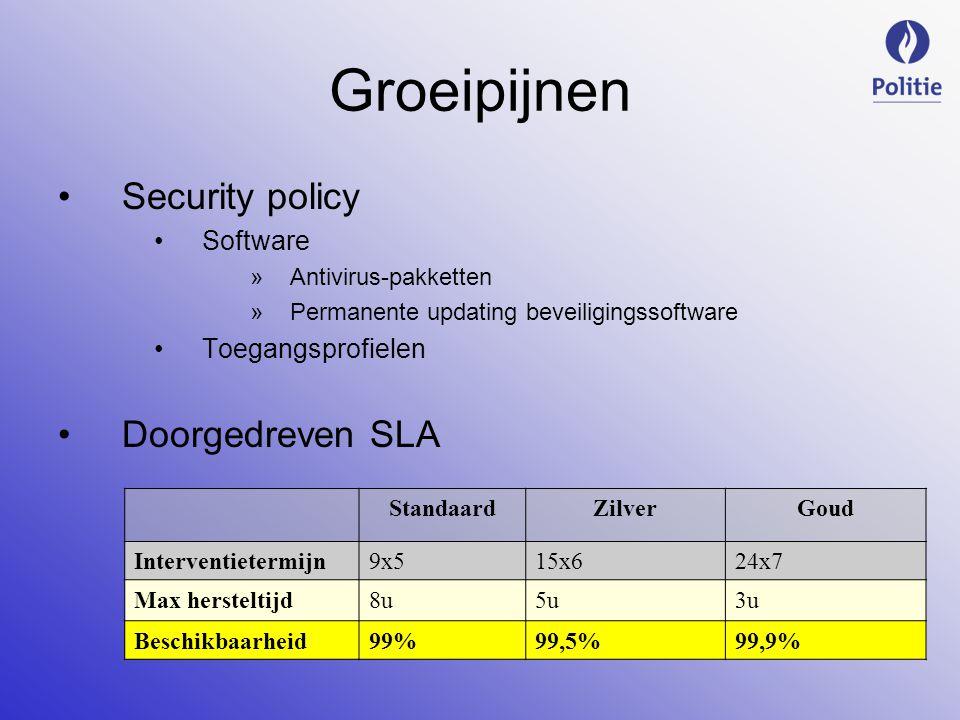 Groeipijnen Security policy Software »Antivirus-pakketten »Permanente updating beveiligingssoftware Toegangsprofielen Doorgedreven SLA StandaardZilverGoud Interventietermijn9x515x624x7 Max hersteltijd8u5u3u Beschikbaarheid99%99,5%99,9%
