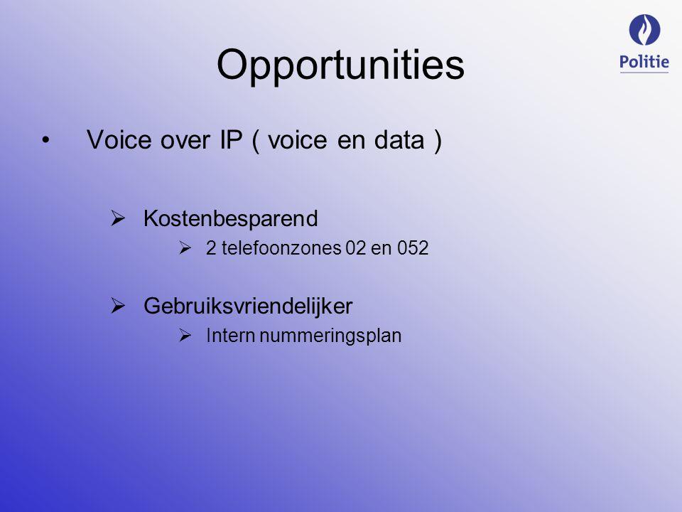Opportunities Voice over IP ( voice en data )  Kostenbesparend  2 telefoonzones 02 en 052  Gebruiksvriendelijker  Intern nummeringsplan