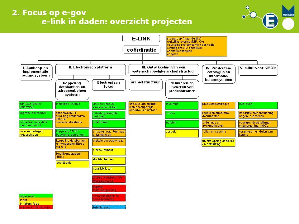 2. Focus op e-gov e-link in daden: overzicht projecten