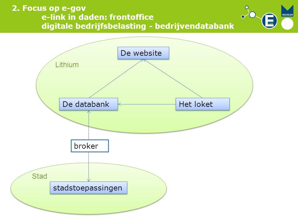 2. Focus op e-gov e-link in daden: frontoffice digitale bedrijfsbelasting - bedrijvendatabank stadstoepassingen De website De databank Het loket Lithi