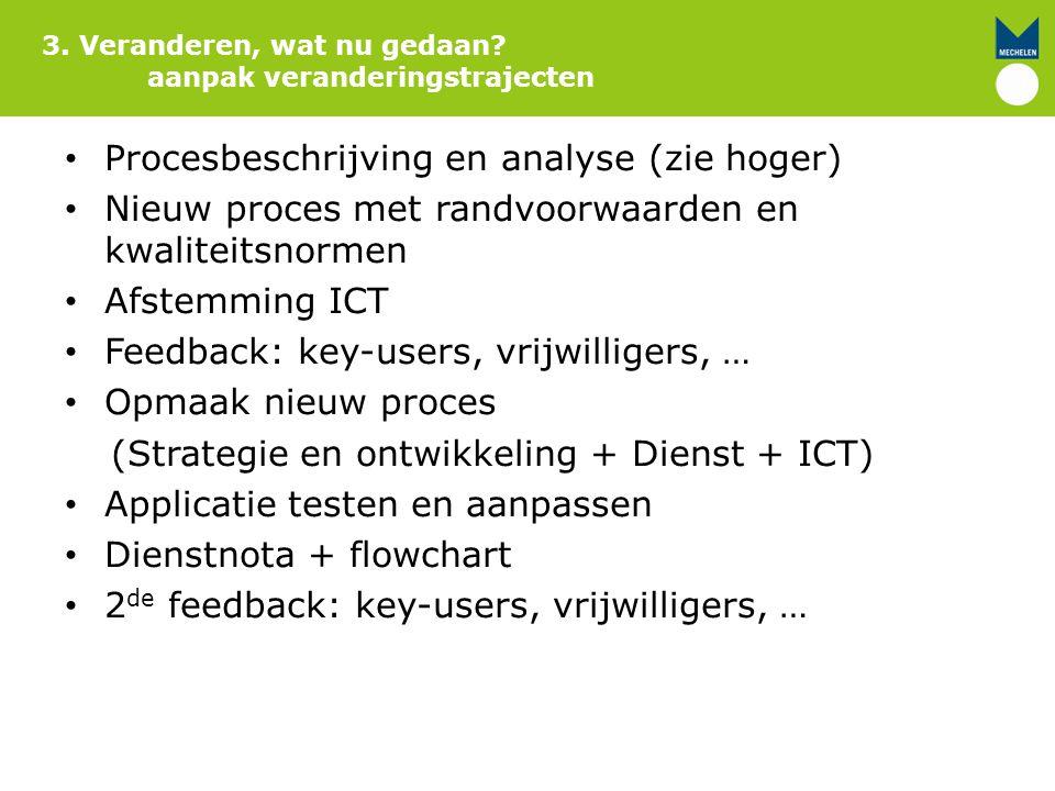Procesbeschrijving en analyse (zie hoger) Nieuw proces met randvoorwaarden en kwaliteitsnormen Afstemming ICT Feedback: key-users, vrijwilligers, … Op