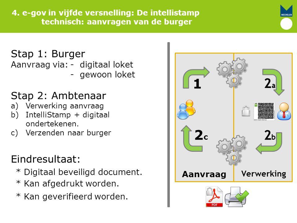 4. e-gov in vijfde versnelling: De intellistamp technisch: aanvragen van de burger 1 Stap 1: Burger Aanvraag via:- digitaal loket - gewoon loket Aanvr