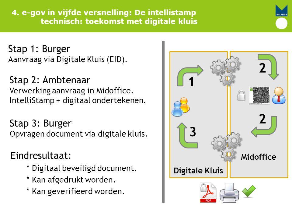 4. e-gov in vijfde versnelling: De intellistamp technisch: toekomst met digitale kluis 1 Stap 1: Burger Aanvraag via Digitale Kluis (EID). Digitale Kl
