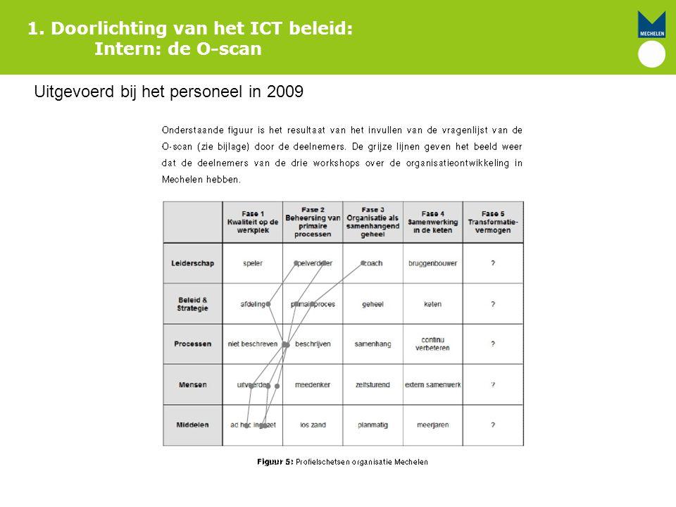 1. Doorlichting van het ICT beleid: Intern: de O-scan Uitgevoerd bij het personeel in 2009