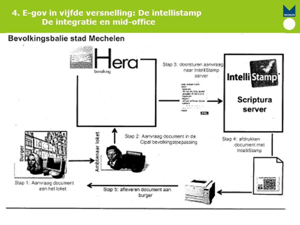 4. E-gov in vijfde versnelling: De intellistamp De integratie en mid-office
