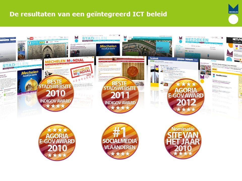 De resultaten van een geïntegreerd ICT beleid