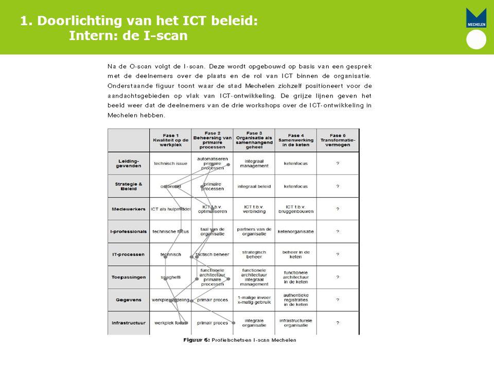 1. Doorlichting van het ICT beleid: Intern: de I-scan
