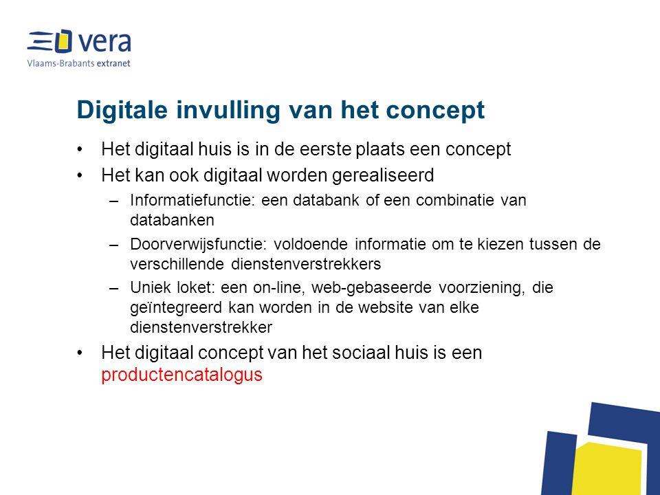 Digitale invulling van het concept Het digitaal huis is in de eerste plaats een concept Het kan ook digitaal worden gerealiseerd –Informatiefunctie: e