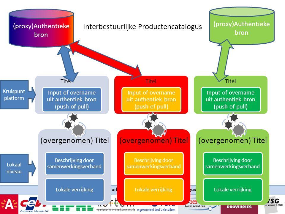 Interbestuurlijke Producten- en Dienstencatalogus Interbestuurlijke Productencatalogus Titel Input of overname uit authentiek bron (push of pull) Tite