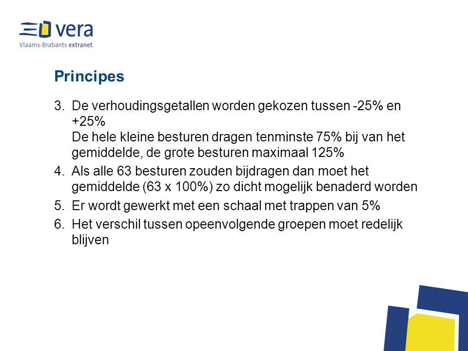 Principes 3.De verhoudingsgetallen worden gekozen tussen -25% en +25% De hele kleine besturen dragen tenminste 75% bij van het gemiddelde, de grote be