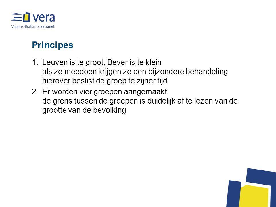 Principes 1.Leuven is te groot, Bever is te klein als ze meedoen krijgen ze een bijzondere behandeling hierover beslist de groep te zijner tijd 2.Er w