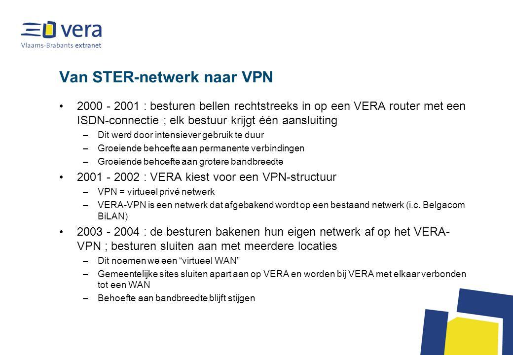 Van STER-netwerk naar VPN 2000 - 2001 : besturen bellen rechtstreeks in op een VERA router met een ISDN-connectie ; elk bestuur krijgt één aansluiting