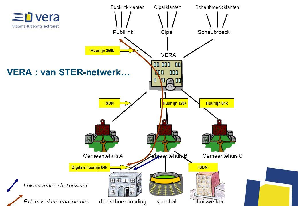 VERA : van STER-netwerk… dienst boekhouding VERA sporthalthuiswerker ISDN Huurlijn 128k Gemeentehuis AGemeentehuis C SchaubroeckCipalPublilink Digital