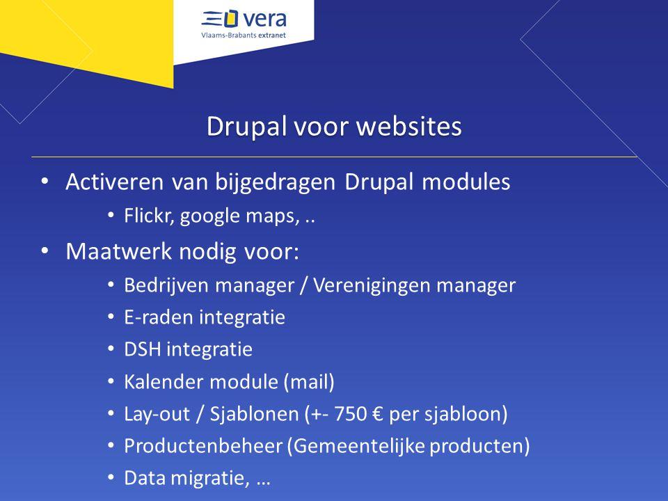Drupal voor websites Activeren van bijgedragen Drupal modules Flickr, google maps,..