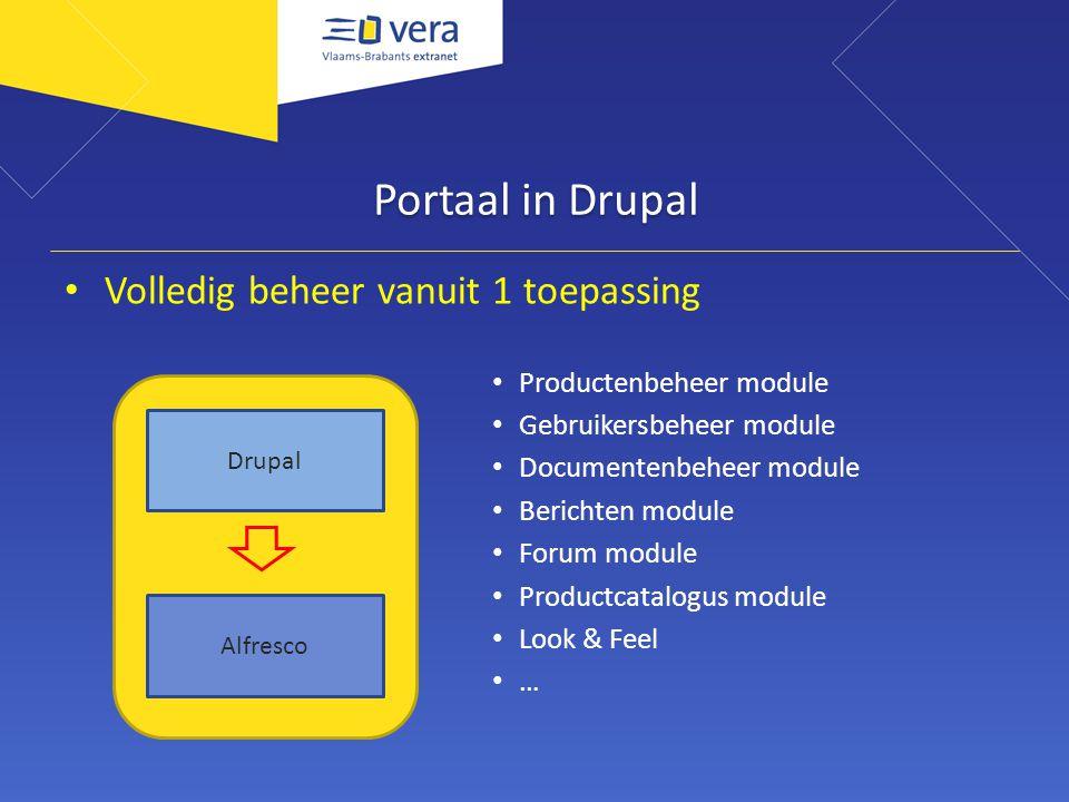 Portaal in Drupal Volledig beheer vanuit 1 toepassing Productenbeheer module Gebruikersbeheer module Documentenbeheer module Berichten module Forum module Productcatalogus module Look & Feel … Drupal Alfresco