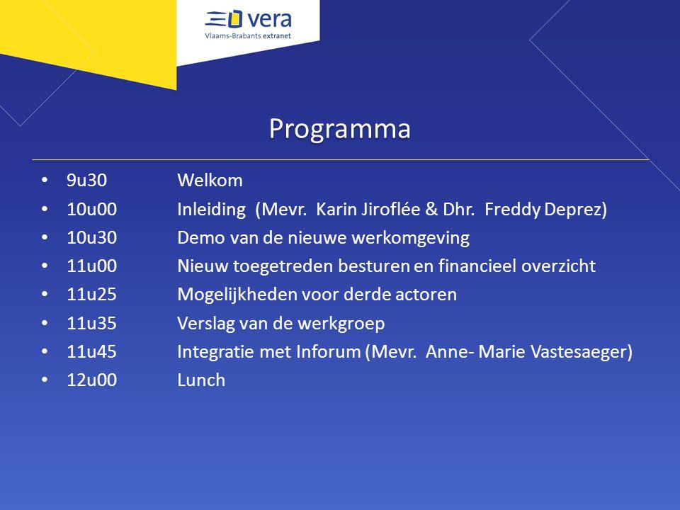 Programma 9u30Welkom 10u00Inleiding (Mevr. Karin Jiroflée & Dhr.