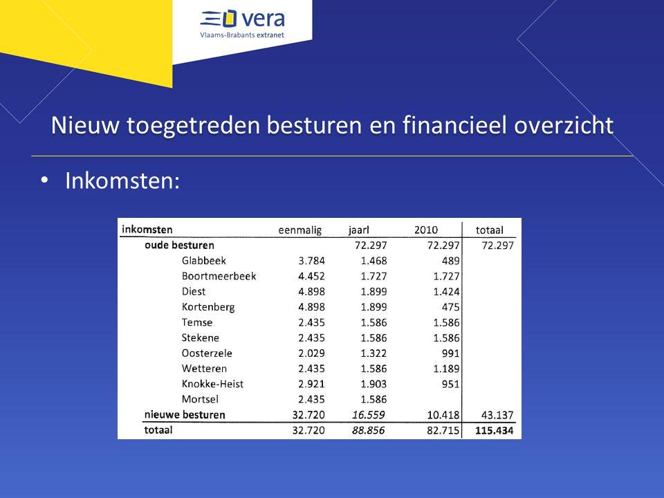 Nieuw toegetreden besturen en financieel overzicht Inkomsten: