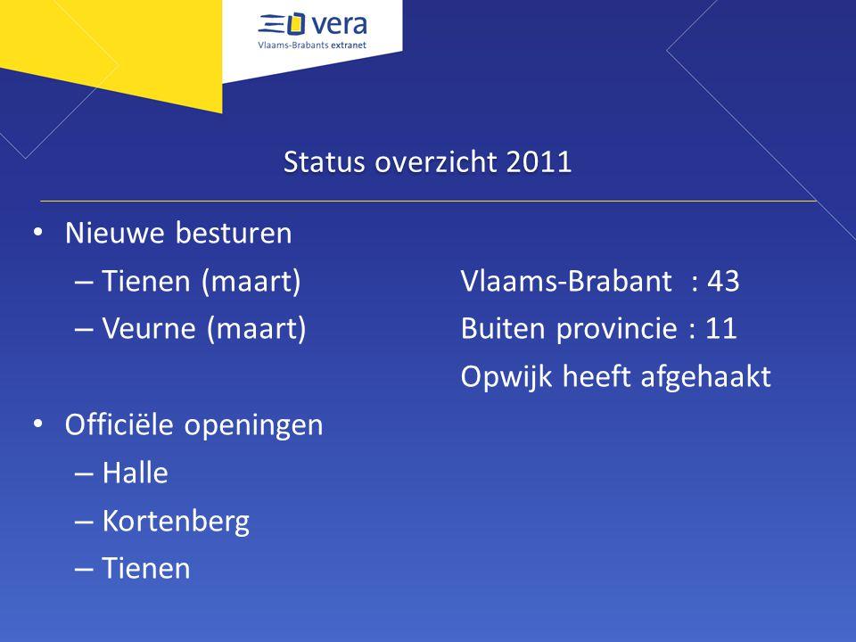 Status overzicht 2011 Nieuwe besturen – Tienen (maart)Vlaams-Brabant : 43 – Veurne (maart)Buiten provincie : 11 Opwijk heeft afgehaakt Officiële openingen – Halle – Kortenberg – Tienen