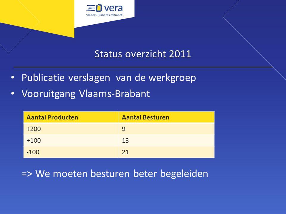 Status overzicht 2011 Publicatie verslagen van de werkgroep Vooruitgang Vlaams-Brabant => We moeten besturen beter begeleiden Aantal ProductenAantal Besturen +2009 +10013 -10021