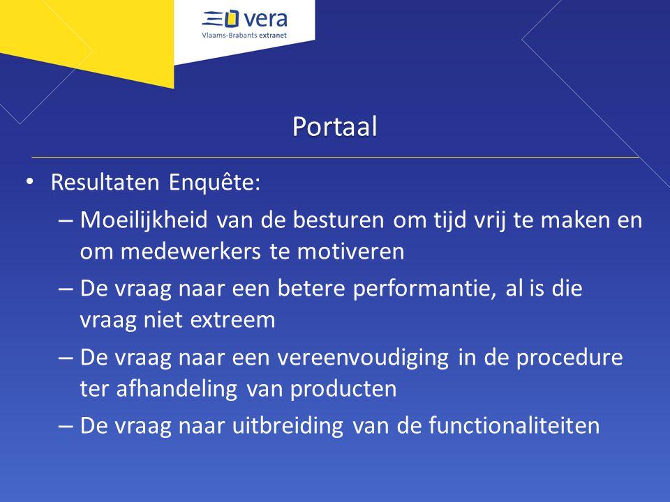 Statusoverzicht 2011 Hoe begeleiden.– Organisatorisch – Catalogus beschikbaar in pdf.
