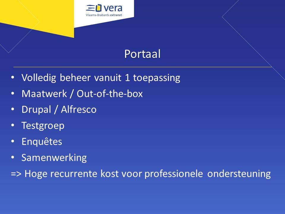 Portaal Volledig beheer vanuit 1 toepassing Maatwerk / Out-of-the-box Drupal / Alfresco Testgroep Enquêtes Samenwerking => Hoge recurrente kost voor professionele ondersteuning