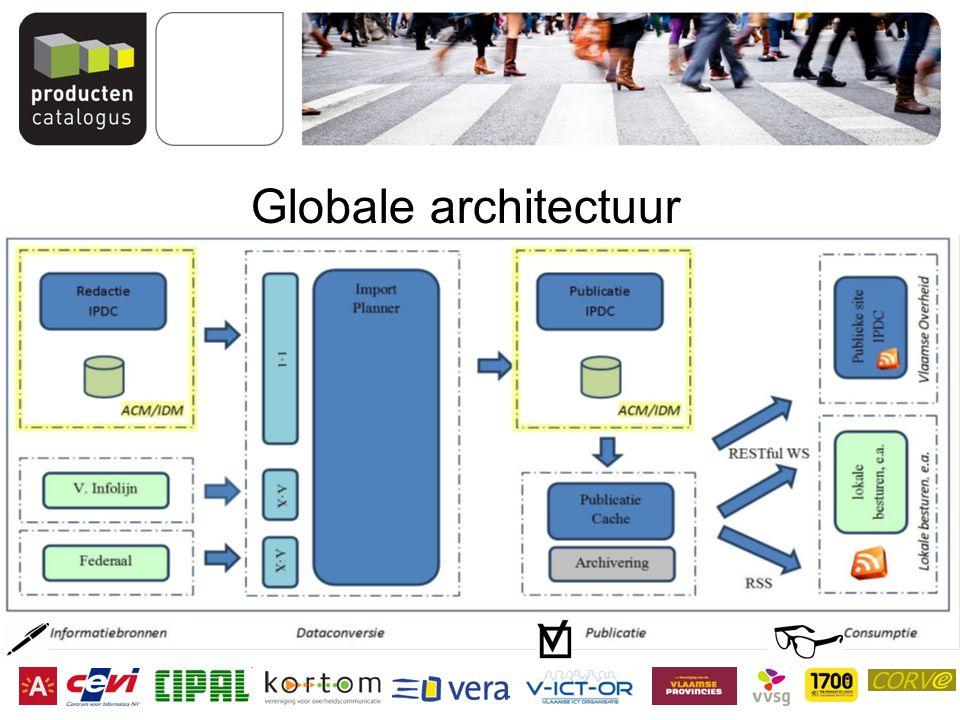 Globale architectuur