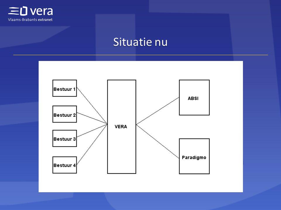 Migratie (2) 1.Planning/voorbereiding met VERA 2.Aanmaak op nieuwe omgeving 3.Mail naar nieuwe server 4.Data-migratie (mails, … op de VERA server) 5.Lokale instellingen aanpassen Elke migratie zal per bestuur afwijken.