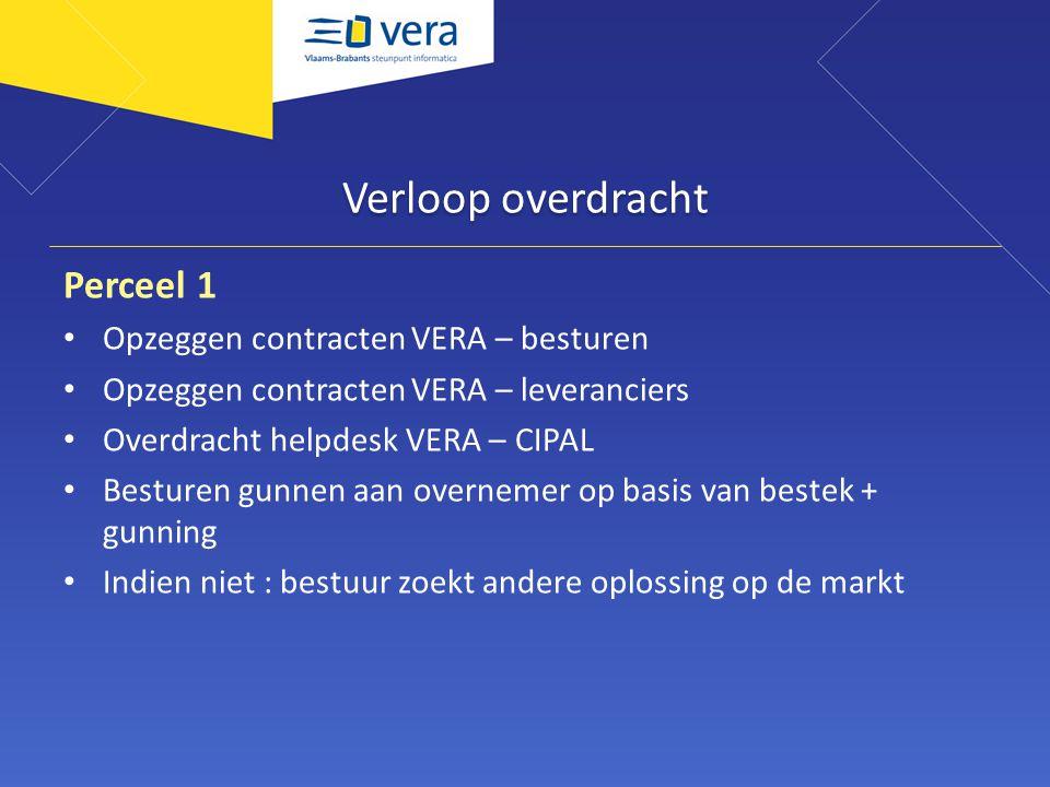 Verloop overdracht Perceel 1 Opzeggen contracten VERA – besturen Opzeggen contracten VERA – leveranciers Overdracht helpdesk VERA – CIPAL Besturen gun