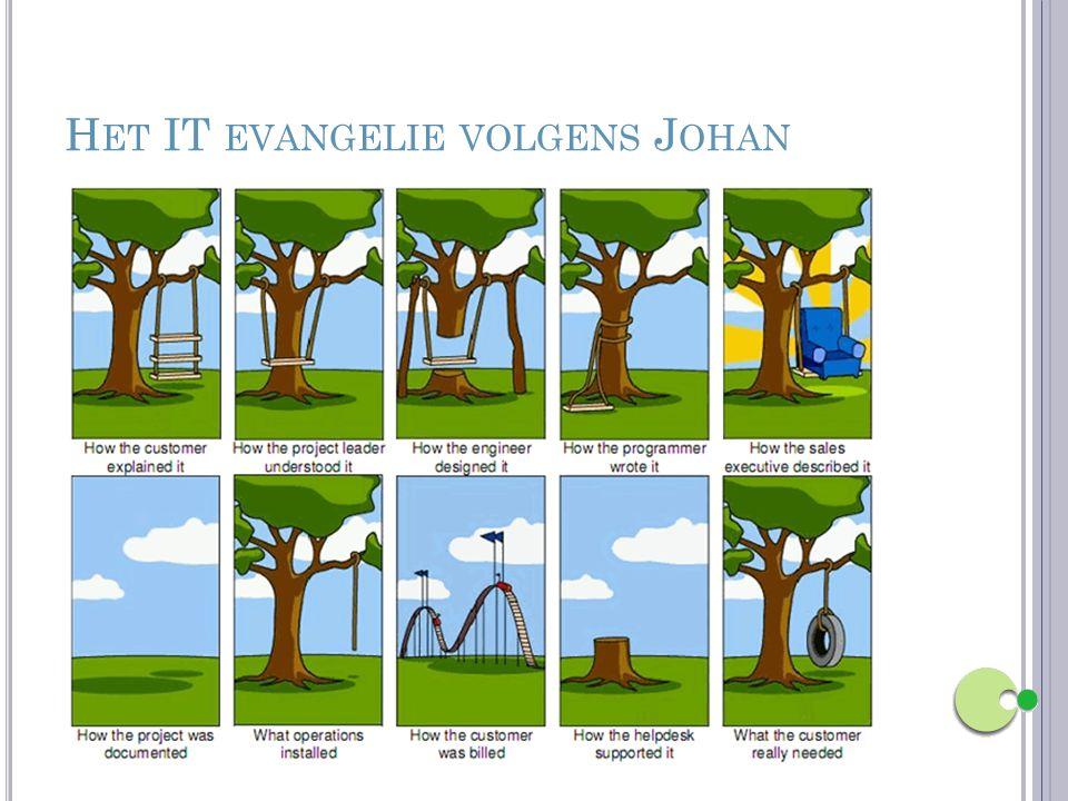 H ET IT EVANGELIE VOLGENS J OHAN