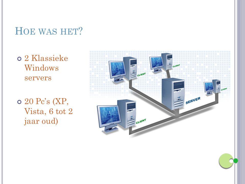H OE WAS HET 2 Klassieke Windows servers 20 Pc's (XP, Vista, 6 tot 2 jaar oud)