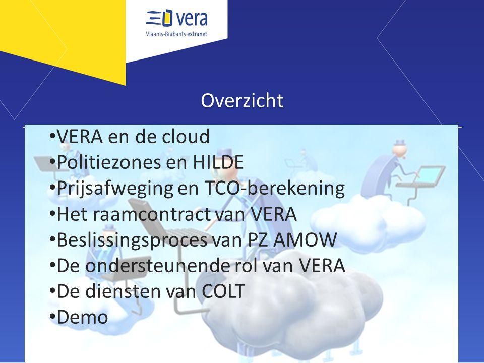 Overzicht VERA en de cloud Politiezones en HILDE Prijsafweging en TCO-berekening Het raamcontract van VERA Beslissingsproces van PZ AMOW De ondersteunende rol van VERA De diensten van COLT Demo