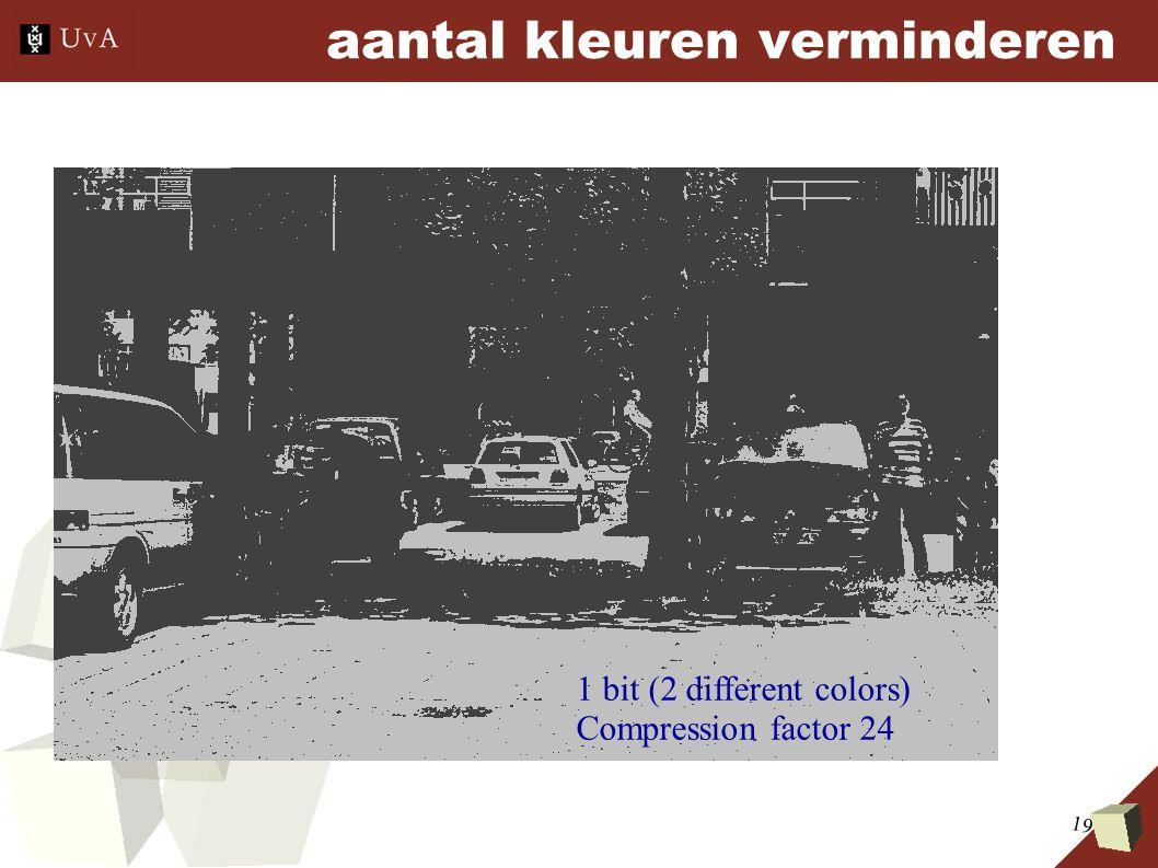 19 aantal kleuren verminderen 1 bit (2 different colors) Compression factor 24
