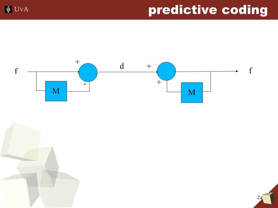 24 predictive coding f M + - d + f M +