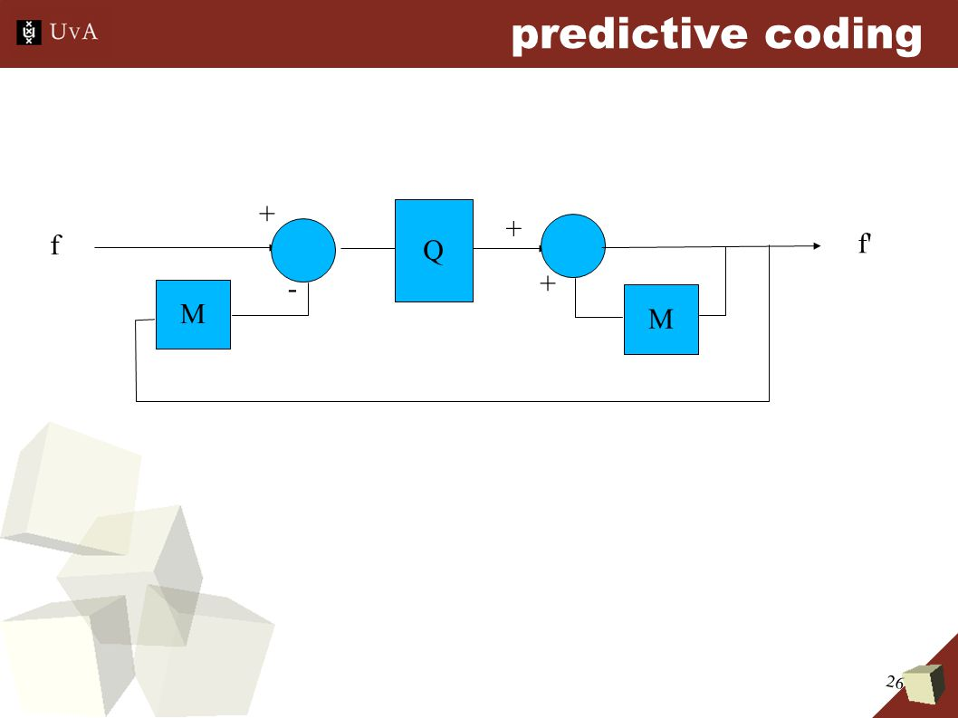 26 predictive coding f M + - + f' M + Q
