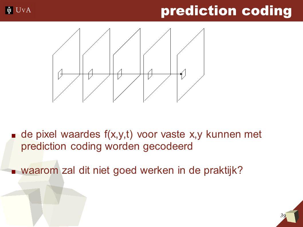 39 prediction coding ■ de pixel waardes f(x,y,t) voor vaste x,y kunnen met prediction coding worden gecodeerd ■ waarom zal dit niet goed werken in de praktijk