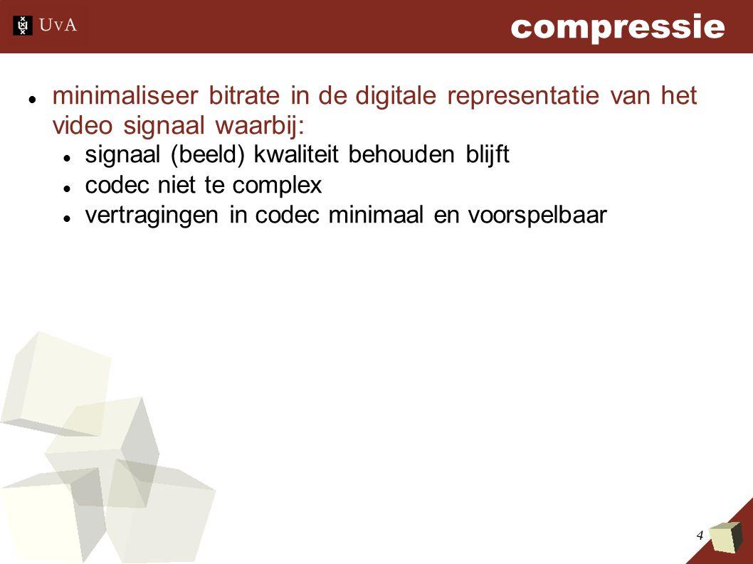 4 compressie minimaliseer bitrate in de digitale representatie van het video signaal waarbij: signaal (beeld) kwaliteit behouden blijft codec niet te complex vertragingen in codec minimaal en voorspelbaar