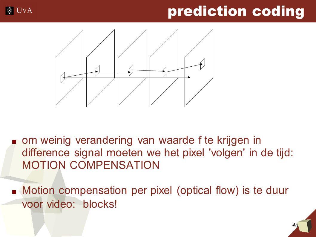 40 prediction coding ■ om weinig verandering van waarde f te krijgen in difference signal moeten we het pixel volgen in de tijd: MOTION COMPENSATION ■ Motion compensation per pixel (optical flow) is te duur voor video: blocks!
