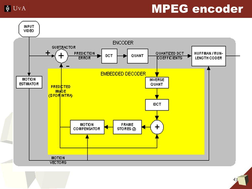 43 MPEG encoder