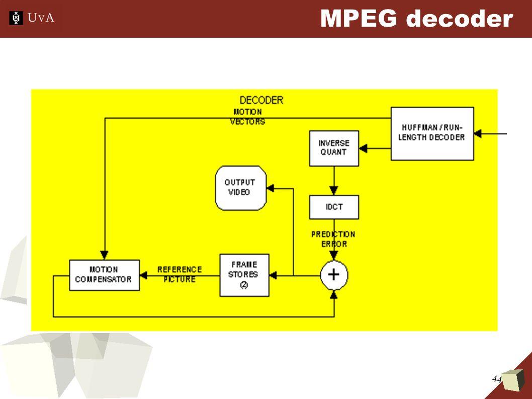 44 MPEG decoder