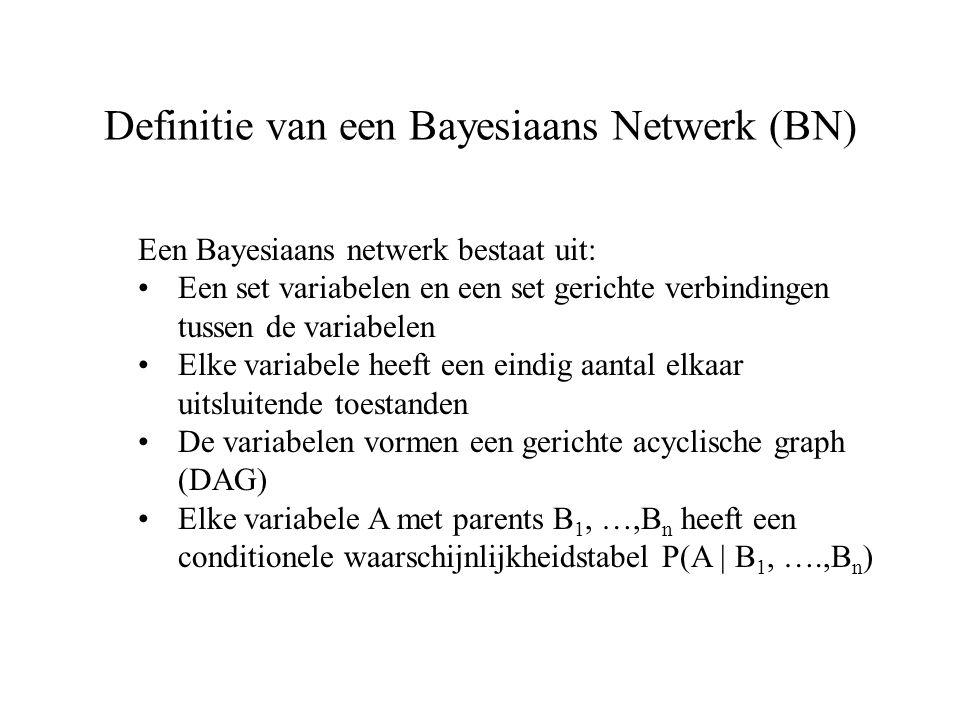Definitie van een Bayesiaans Netwerk (BN) Een Bayesiaans netwerk bestaat uit: Een set variabelen en een set gerichte verbindingen tussen de variabelen