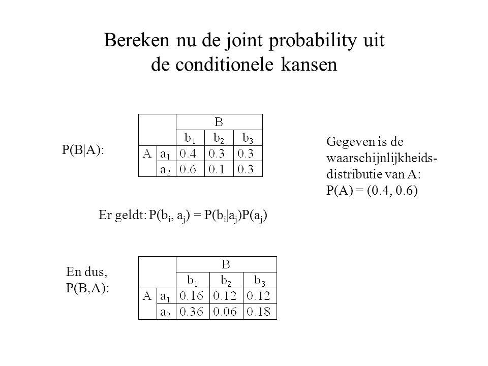 Bereken nu de joint probability uit de conditionele kansen P(B|A): Er geldt: P(b i, a j ) = P(b i |a j )P(a j ) Gegeven is de waarschijnlijkheids- dis