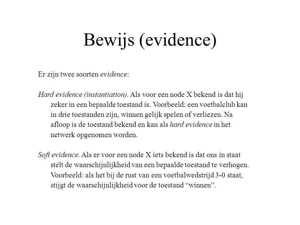 Bewijs (evidence) Er zijn twee soorten evidence: Hard evidence (instantiation). Als voor een node X bekend is dat hij zeker in een bepaalde toestand i