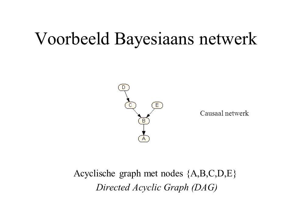 Voorbeeld Bayesiaans netwerk Acyclische graph met nodes {A,B,C,D,E} Directed Acyclic Graph (DAG) Causaal netwerk