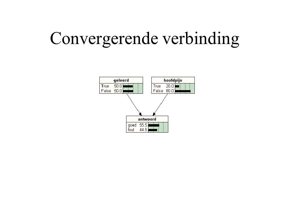 Convergerende verbinding