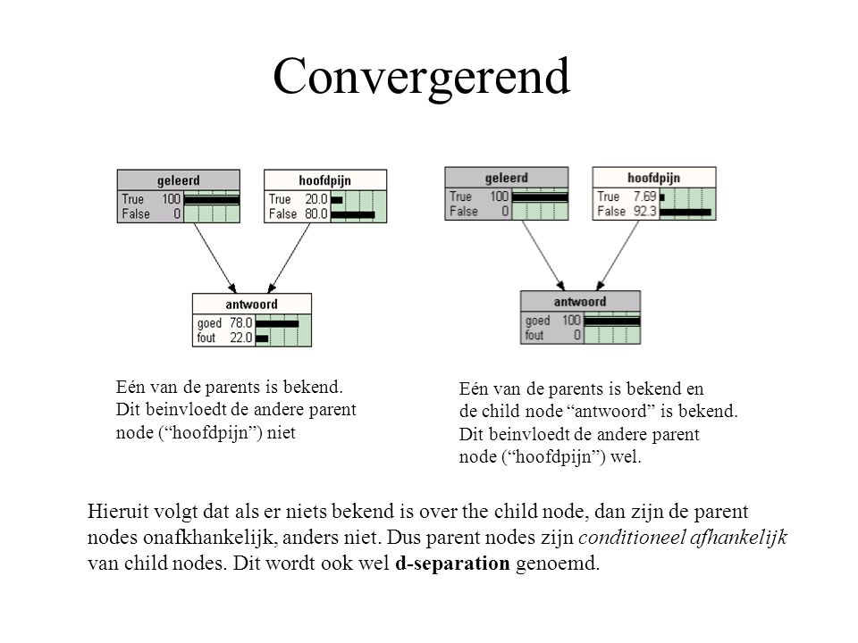 Convergerend Eén van de parents is bekend.