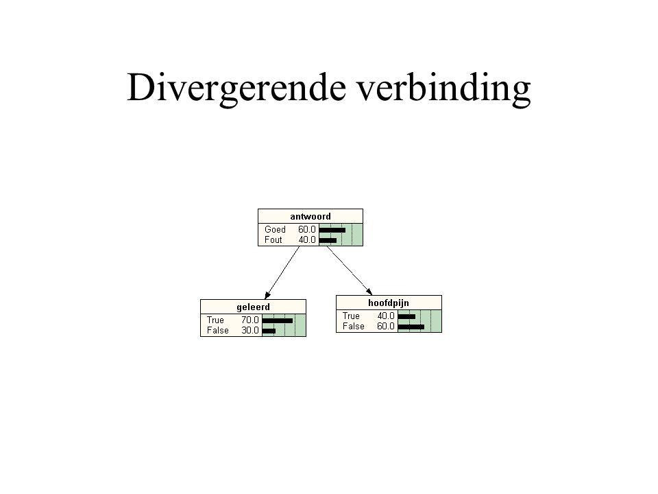 Divergerende verbinding