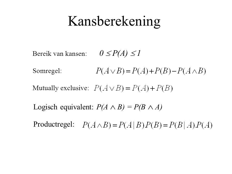 Kansberekening Bereik van kansen: 0  P(A)  1 Somregel: Mutually exclusive: Productregel: Logisch equivalent: P(A  B) = P(B  A)